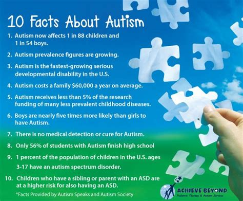 Autism Facts and Awareness | Unique Empowerment