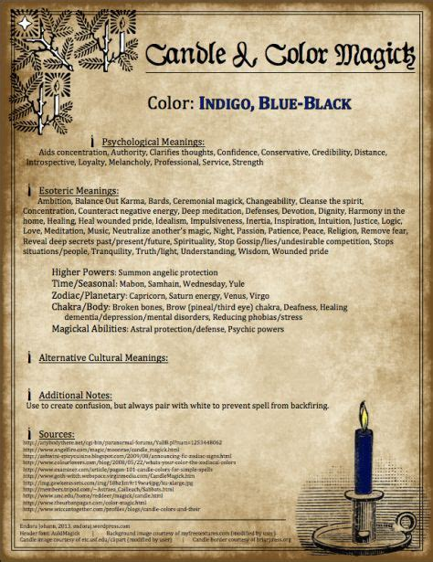 Candle colors and meanings (link searches all with the