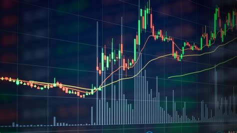 Best Forex Simulator Software for 2020
